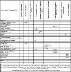 Managing Family Food Money - Grocery shopping list of EZ-DinnerIdeas.com subscribers.  Also for FREE download.